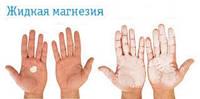 Магнезия жидкая Alivio 50ml (Liquid Magnesium)