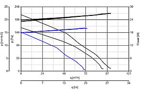 Вентилятор для ванной Vortice VORT Quadro Micro 100 I T, фото 2