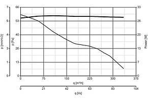 """Вентилятор для ванної Vortice M 150/6"""" PIR LL, фото 2"""