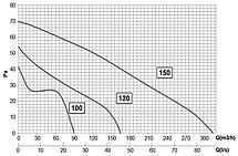 Вентилятор для ванной Elicent ELEGANCE 150 TIMER, фото 3