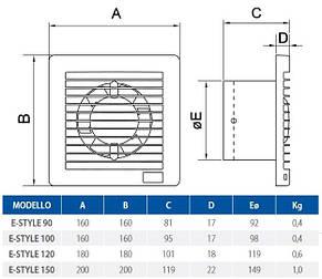 Вентилятор для ванной Elicent E-Style 120 PRO 2VEL, фото 2