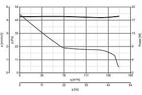 "Вентилятор для ванной Vortice MFO 120/5"" T, фото 2"