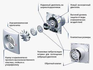 Вентилятор для ванной Вентс 100 Квайт ТН алюмат, фото 2
