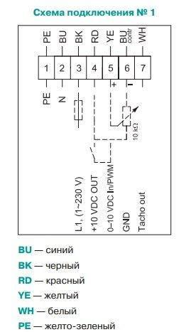 Канальный вентилятор Lessar LV-FDC 160 ECO, фото 3