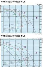 Salda VKS 400x200-4 L1, фото 3