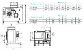 Кухонный вентилятор Lessar LV-FKE 200/4/1, фото 2