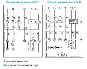 Кухонный вентилятор Lessar LV-FKE 200/4/1, фото 3