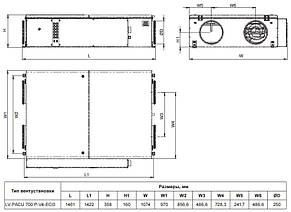 Приточно-вытяжная установка Lessar LV-PACU 700 PE-3.0-V4-ECO, фото 2