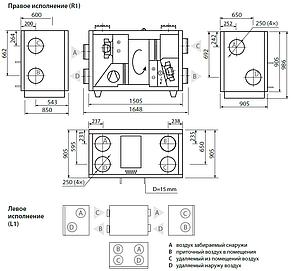 Komfovent модель 800 UV-5.3/4.7+пульт С5.1, фото 2