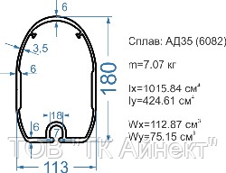 Алюминиевая мачта 115x72 АД35Т5 без покрытия.