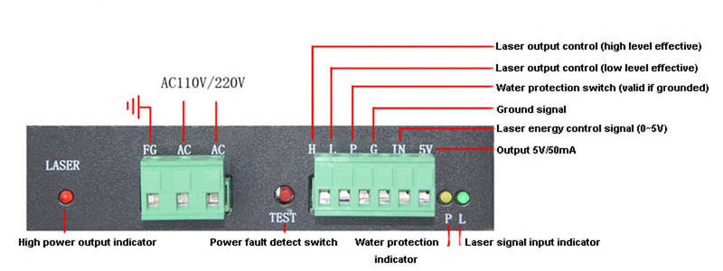 How to connect a CO2 laser power supply to arduino? · Issue #1263