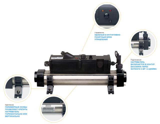 нагреватель воды Elecro Flow Line 8Т3bВ конструктивные части