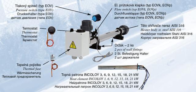 состав электронагревателя для бассейна Vagner EOV–3–V
