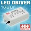 PLD-16 – сетевые источники питания для LED освещения