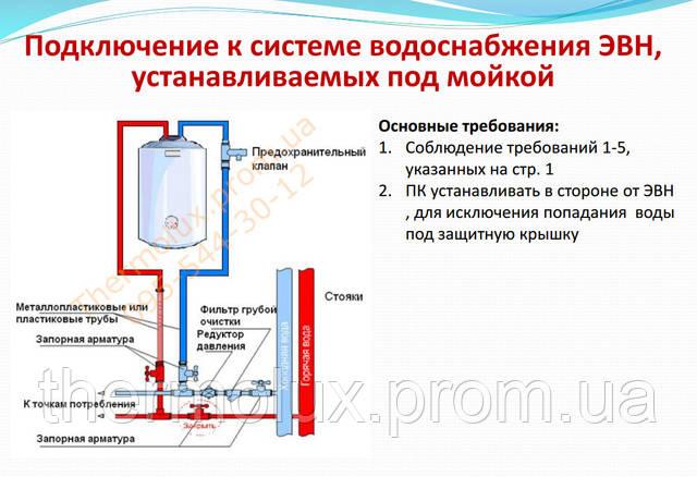 Подключение водонагревателя к водоснабжению под мойкой