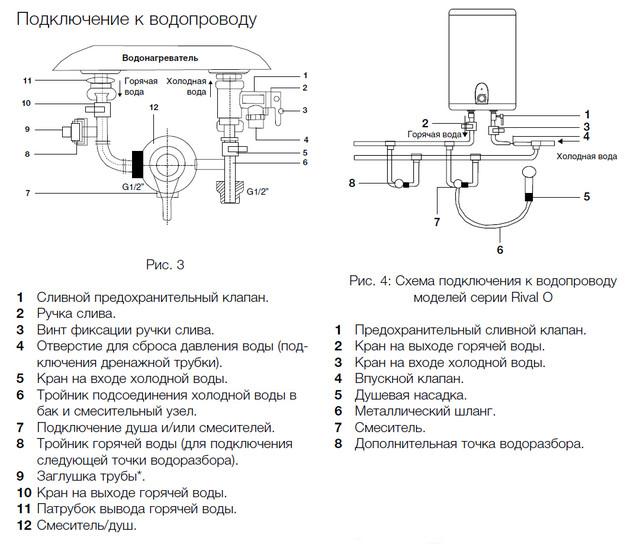 подключение бойлера Electrolux EWH Rival 10 O