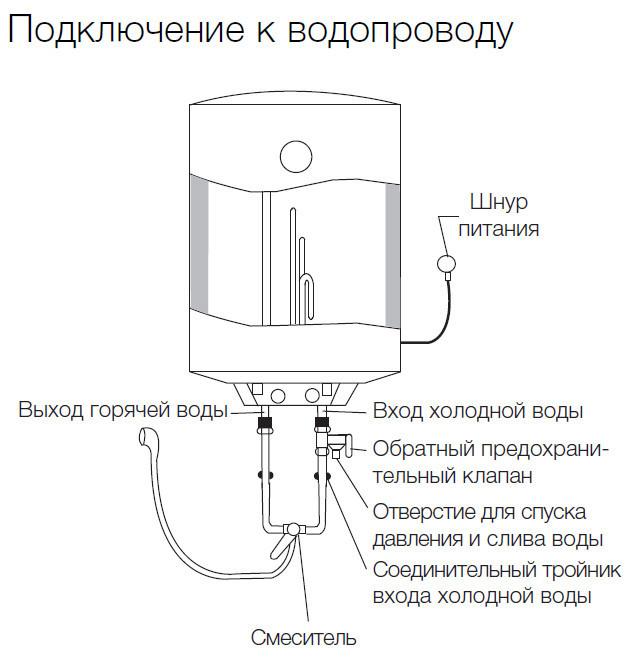 подключение бойлера Electrolux EWH 80 Quantum Slim