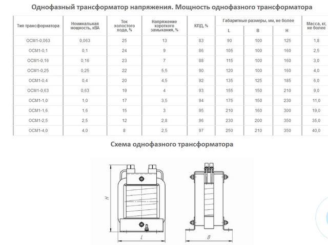 трансформатор ОСМ однофазный