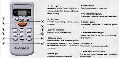 Пульт дистанционного управления Chigo ZH/JT-01