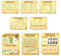 Сучасний кабінет математики в школі - наочність для всіх класів