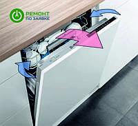 Компания Electrolux представляет новую линейку посудомоечных машин с технологией сушки AirDry.