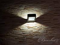 Архитектурная LED подсветка DFB-8065-GR-