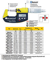 Микрометр гладкий цифровой МКЦ(4)-25-IP54-0,001 кл.1 (Микротех®)