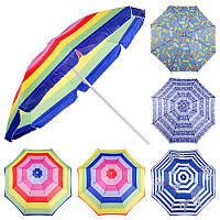 Зонт пляжный MH-0042, диаметр 240 см