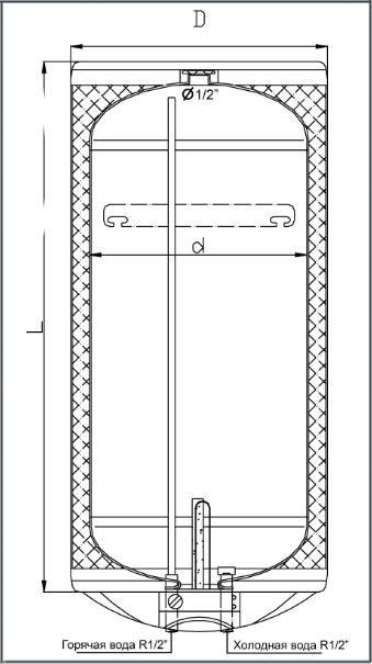 Габаритные размеры и подключение водонагревателя Galmet SG Neptun Uni 100 S