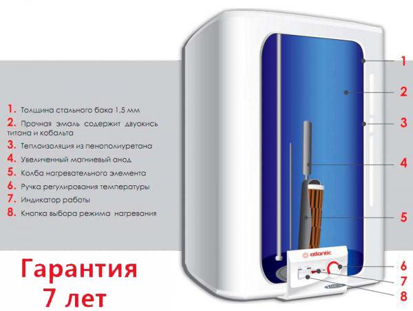 Водонагреватель Atlantic Cube Steatite VM 75 S4CM