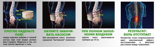 пневмокорсет для спины, лечение спины