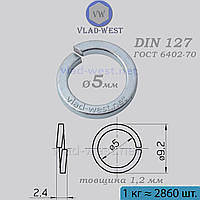 Шайба пружинна гровер Ø 5*9,2 мм DIN 127 оцинкована