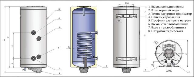 Схема и габаритные размеры водонагревателей Eldom серии Green Line S