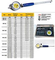 Нутромер индикаторный НИ-160-250-0,01 кл.2 (Микротех®)