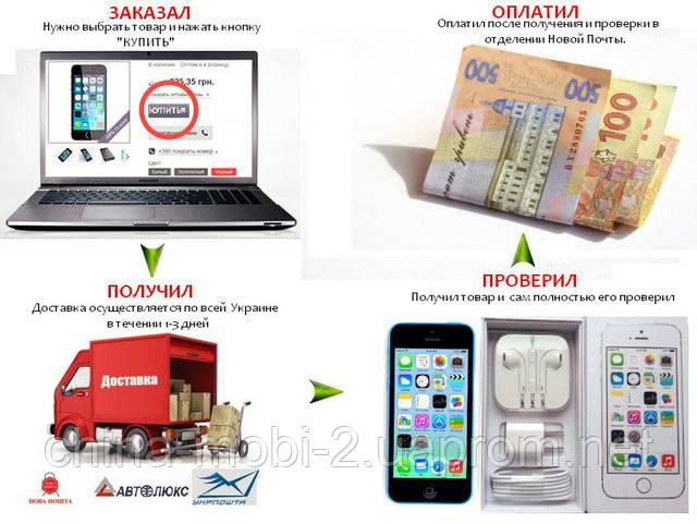 Схема доставки и оплаты