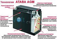ATABA Ukraine NP 12V 7,2AH АКБ