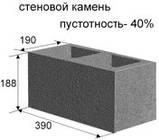Квадратні порожнечі і притискна рамка, фото 4