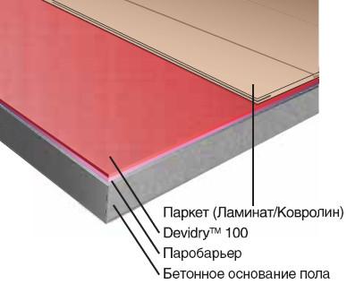DEVIdry - нагревательный мат для сухой установки под ламинат, паркетную доску, ковровое покрытие
