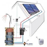 НЕЗАКИПАЮЩАЯ солнечная система Drain Back - SolarPack 12 (без бойлера)