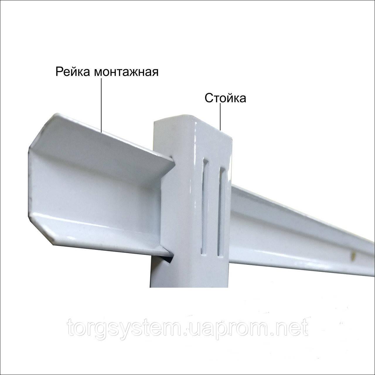 Рейка монтажная для крепления стоек в гардеробной системы 1000 мм