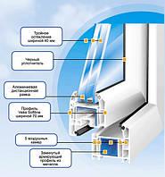Veka ProLine 70 (Века Пролайн 70) окна металлопластиковые.