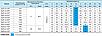 """Насосы скважинные многоступенчатые """"Насосы+"""" БЦП 1,8-42У*, стальной трос подвеса НОВИНКА, фото 5"""
