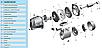 """Поверхностный насос """"Насосы+"""" JSWm-1В, фото 4"""