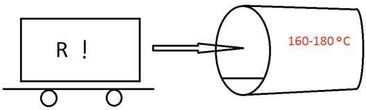 Автоклавирование-газобетона