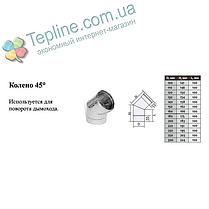 Колено 90° для дымохода d 120 мм; 0,8 мм из нержавеющей стали AISI 304 - «Версия Люкс», фото 3