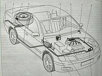 Преимущества и недостатки использования ГБО на автомобильной технике.