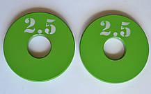 Набор дисков (блинов) для штанги 1,25-2,5-5-10-15-20-25 кг (160 кг), фото 3