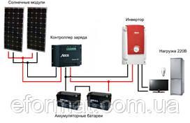 Автономная солнечная электростанция 1 кВт*ч, емкость АКБ 1 кВт*ч