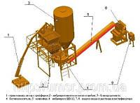 Комплекс ПВ-12