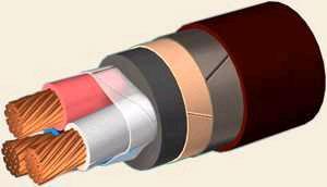 Кабеля и провода силовые для нестационарной прокладки